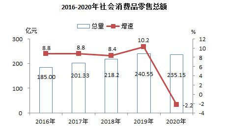 攀枝花2020全年gdp_钒钛之都攀枝花的2020年一季度GDP出炉,在四川省排名第几